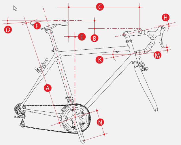 fietsmaten